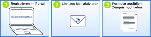 mef - Fh Dusseldorf Online Bewerbung